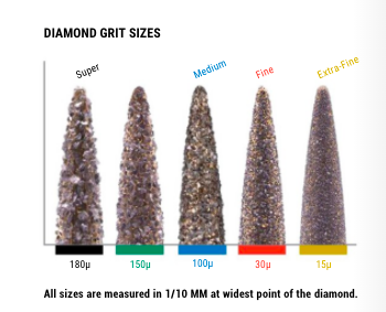 diamond-burs